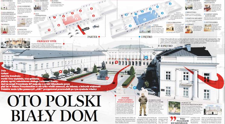 Plan Pałacu Prezydenckiego